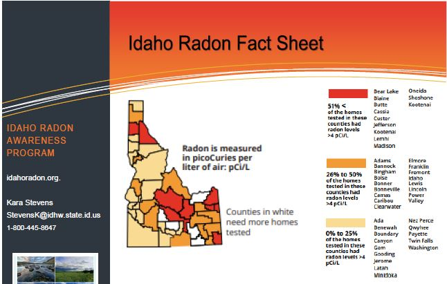 Idaho Fact Sheet